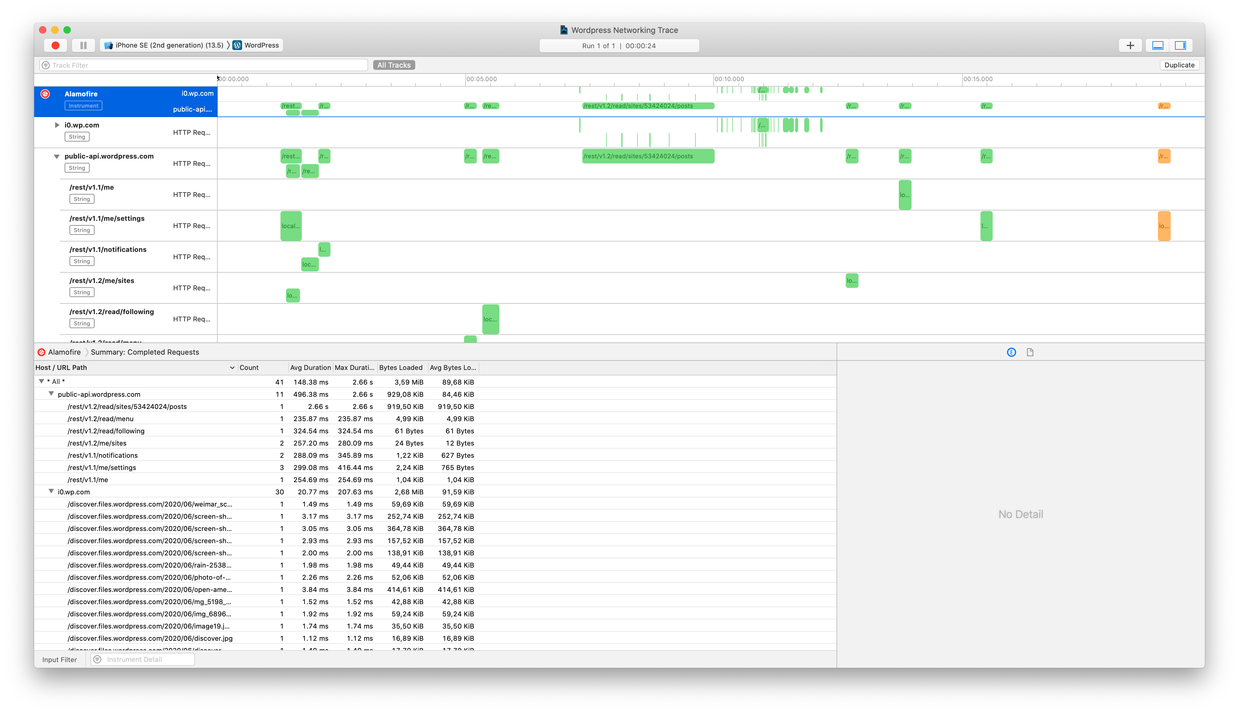 A screenshot of Xcode's Instruments app, showing a new custom instrument that displays the duration of HTTP requests grouped by host and path. Successful calls are green, HTTP Status errors are orange, network failures are red. The detail view at the bottom shows a hierarchy of the HTTP requests, again grouped by host, then by path. Each row in the tree view shows aggregate data like the average and max duration and the average and max number of bytes downloaded.